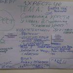 Зимова школа з медіаграмотності. Тренінг: «Інтеграція інфо-медійної грамотності в навчальні програми: методологія IREX»