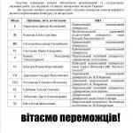 Наші студенти – найкращі зі студентів геологів в Україні