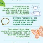 Національна (не)Конференція EdCamp Ukraine: 2020: чому спільнота відповідального вчительства захопилася «ефектом довгого хвоста»?