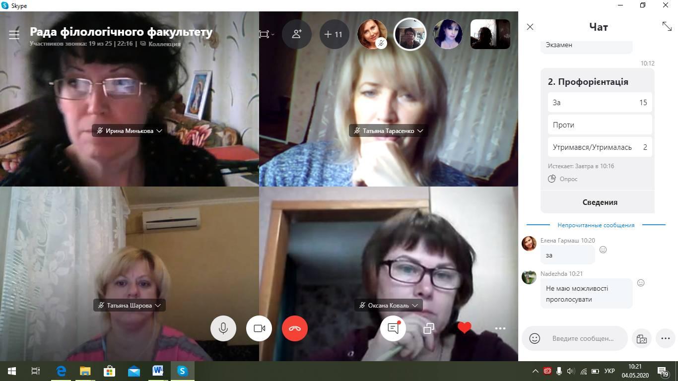 Засідання вченої ради філологічного факультету