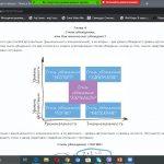 Навчальна практика здобувачів вищої освіти 1 курсу 319-с групи спеціальності 053 Психологія